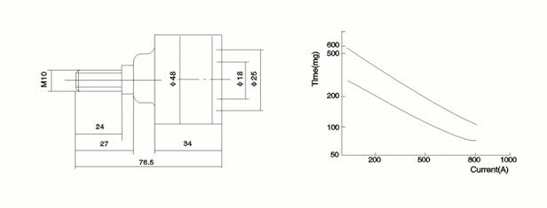 避雷器脱离器-浙江恩彼迈电气有限公司